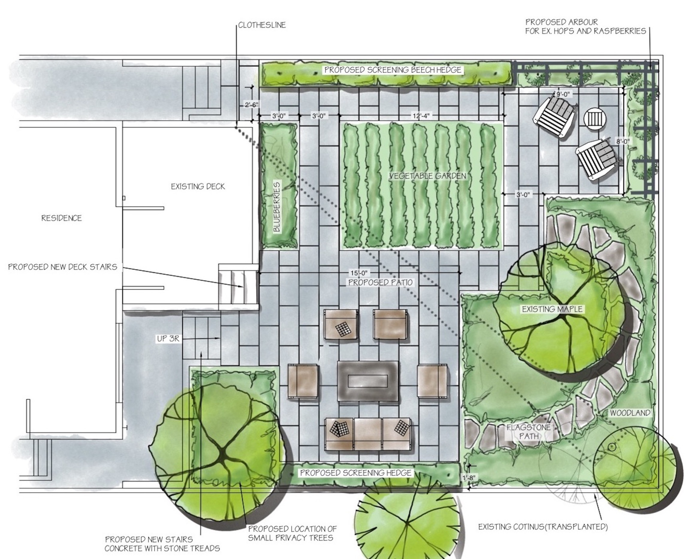 Vancouver Garden design Stephen stewart outdoor room vegetable concept plan