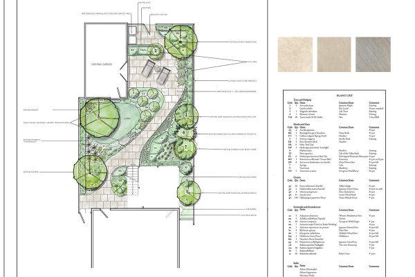 Vancouver British Columbia landscape design concept drawing Stephen Stewart gardens